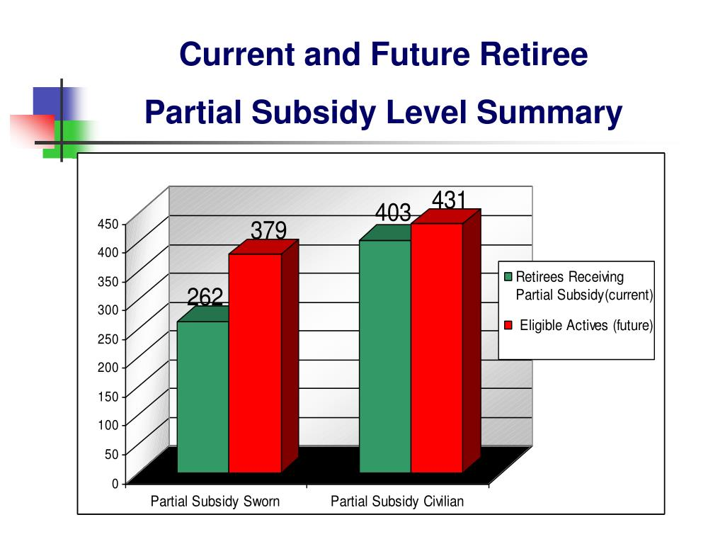 Current and Future Retiree