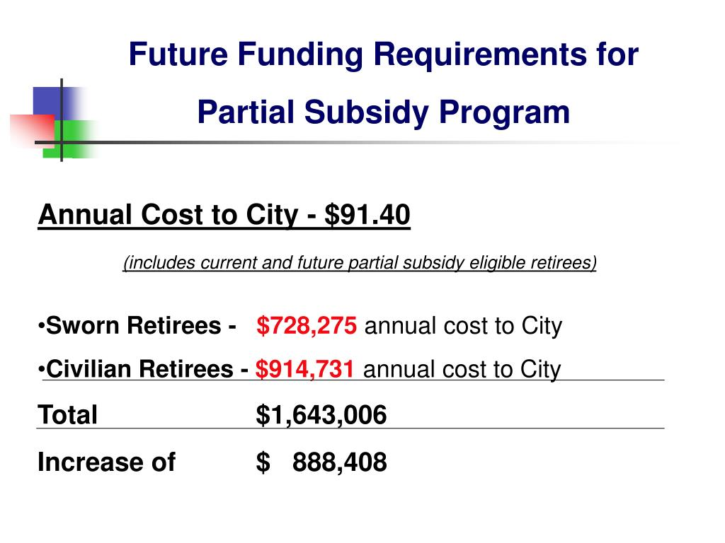 Future Funding Requirements for