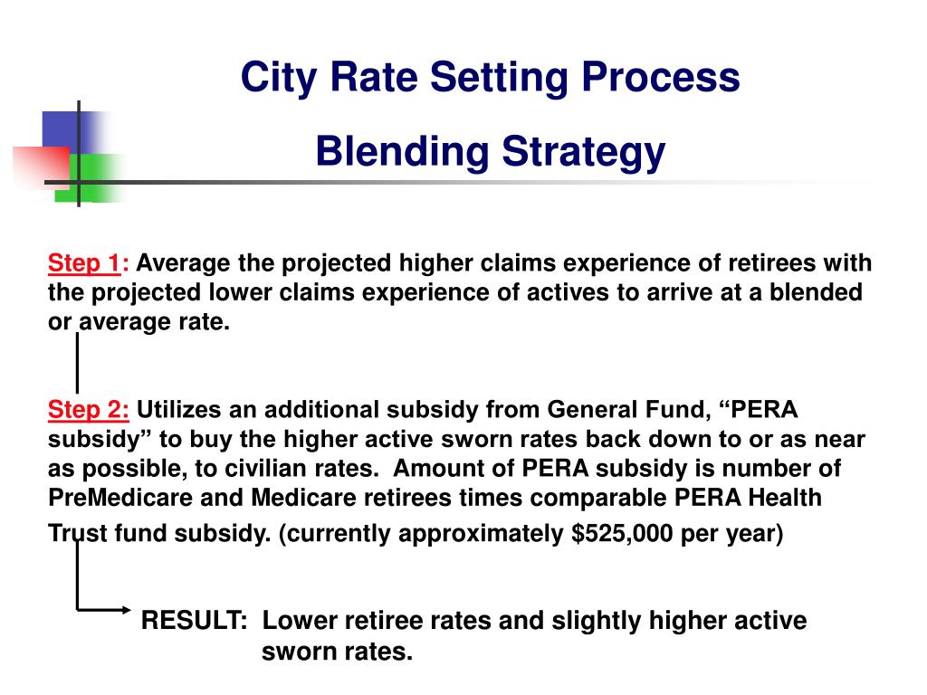 City Rate Setting Process