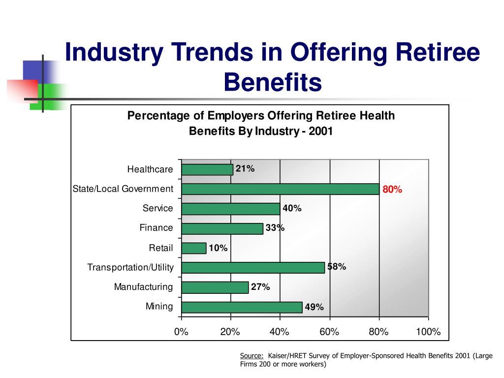 Industry Trends in Offering Retiree Benefits