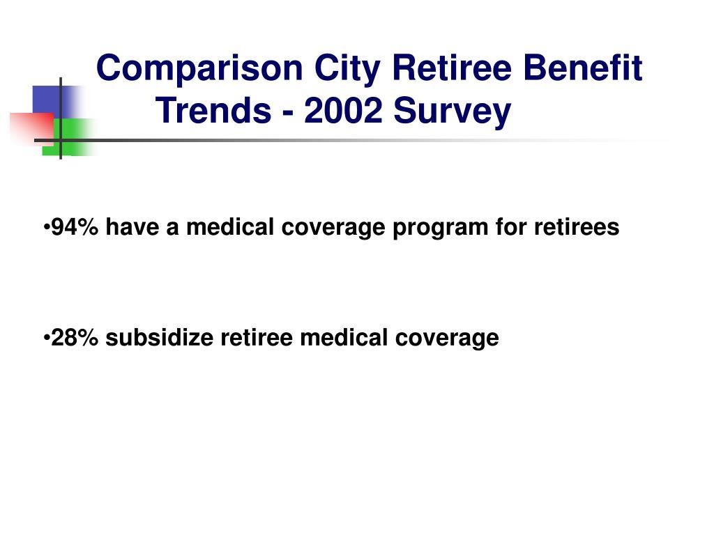 Comparison City Retiree Benefit  Trends - 2002 Survey