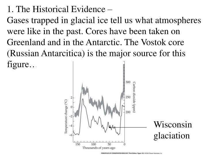 1. The Historical Evidence –