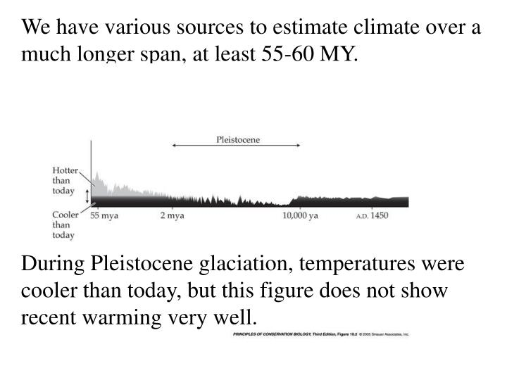 We have various sources to estimate climate over a much longer span, at least 55-60 MY.