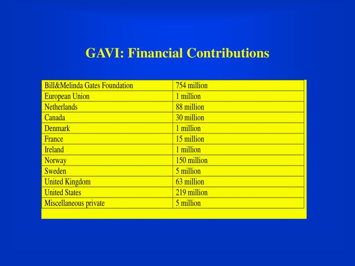 GAVI: Financial Contributions