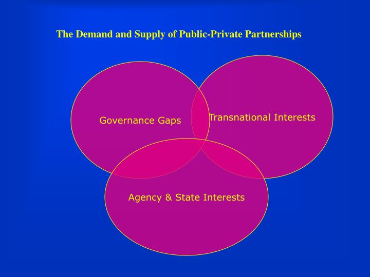 The Demand and Supply of Public-Private Partnerships