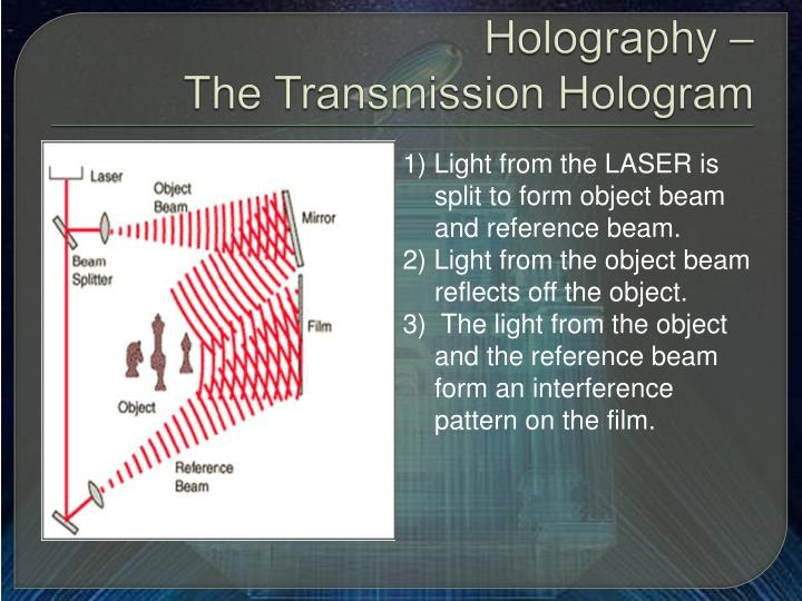 Holography –