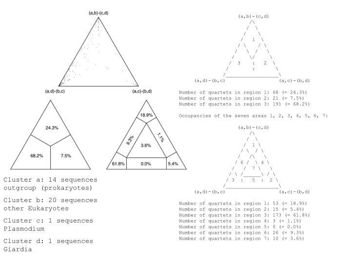 (a,b)-(c,d)