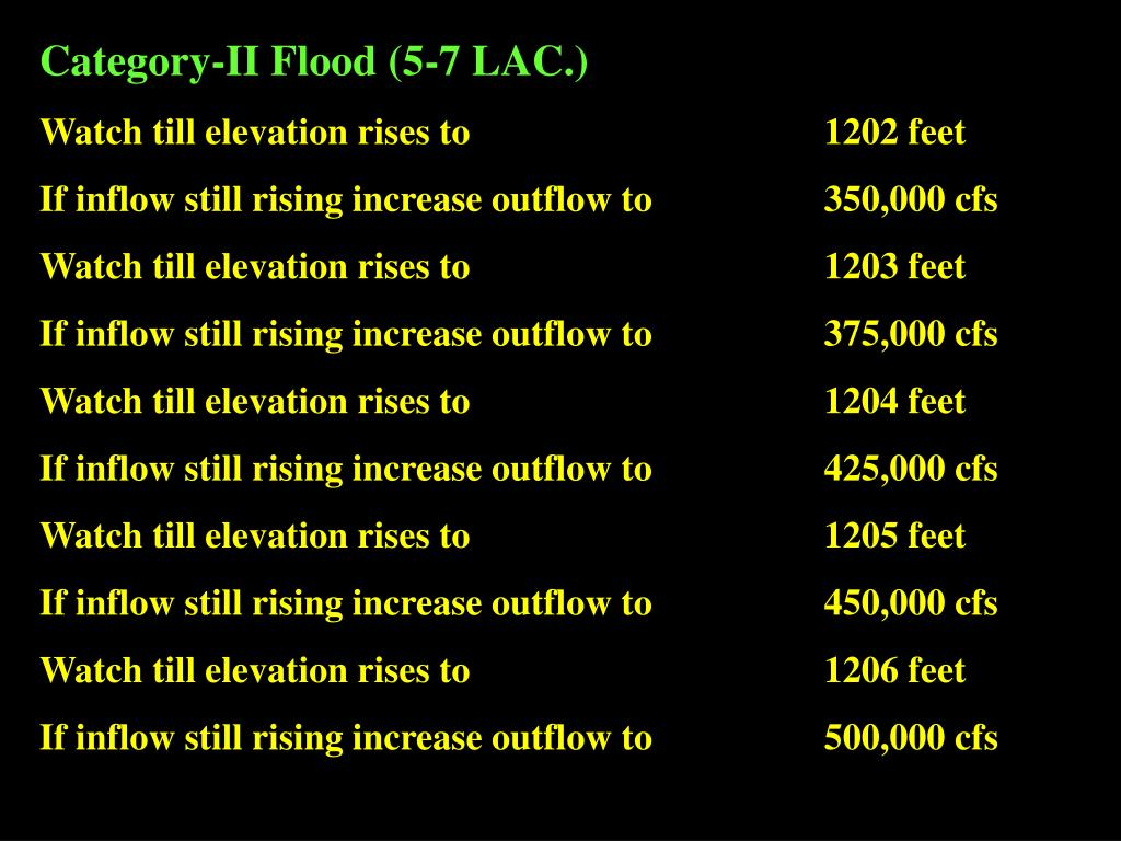 Category-II Flood (5-7 LAC.)