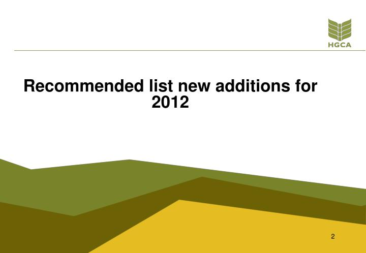 Recommended list new additions for 2012