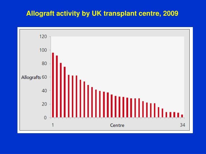 Allograft activity by UK transplant centre, 2009