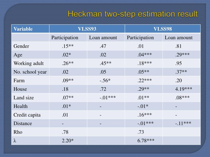 Heckman two-step estimation result