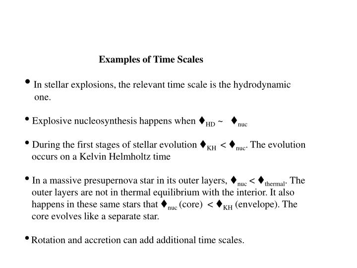Examples of Time Scales
