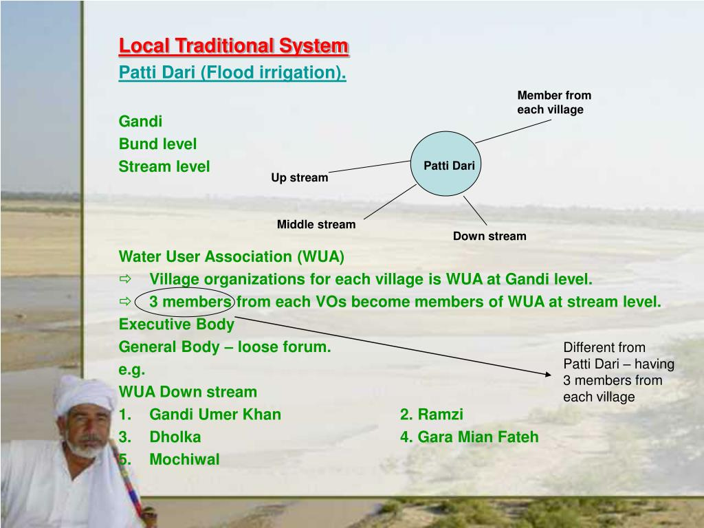 Local Traditional System