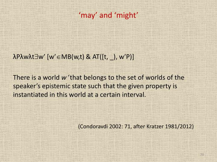 'may' and 'might'