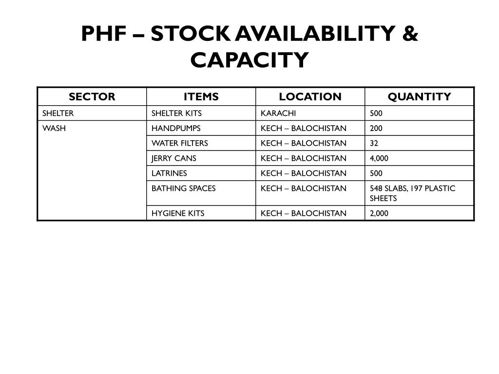 PHF – STOCK AVAILABILITY & CAPACITY
