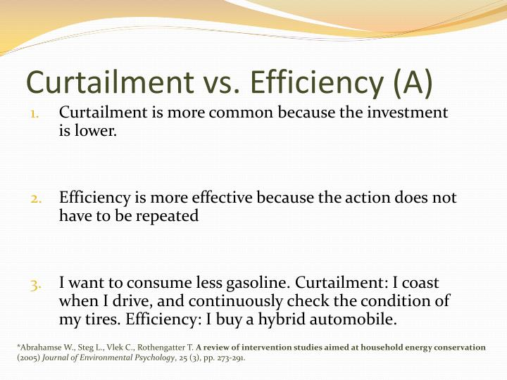 Curtailment vs. Efficiency (A)