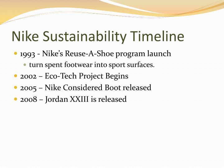 Nike Sustainability Timeline