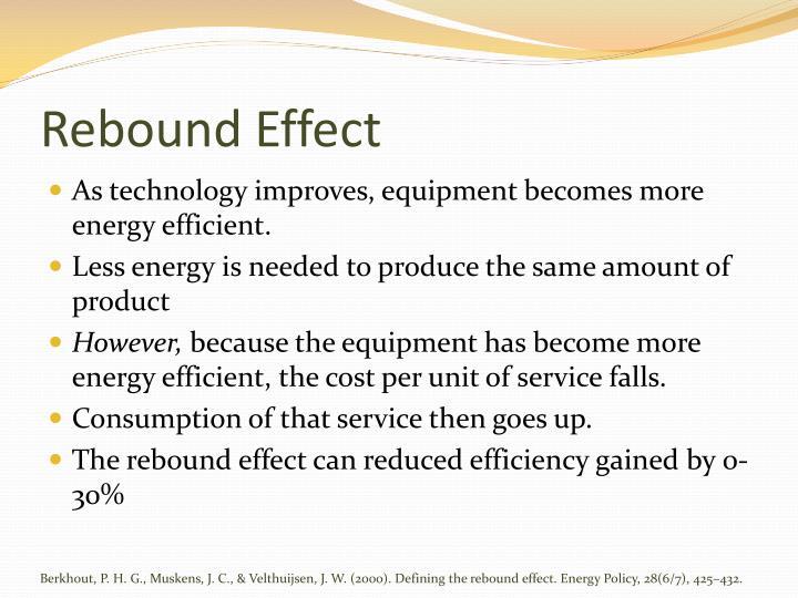 Rebound Effect