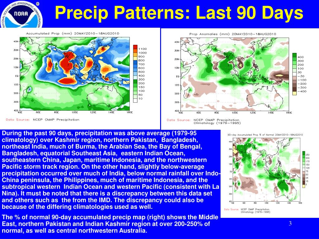 Precip Patterns: Last 90 Days