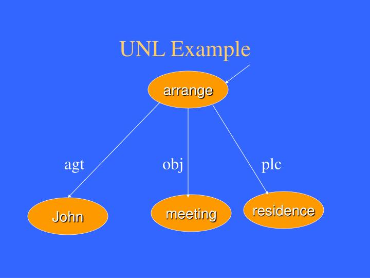UNL Example