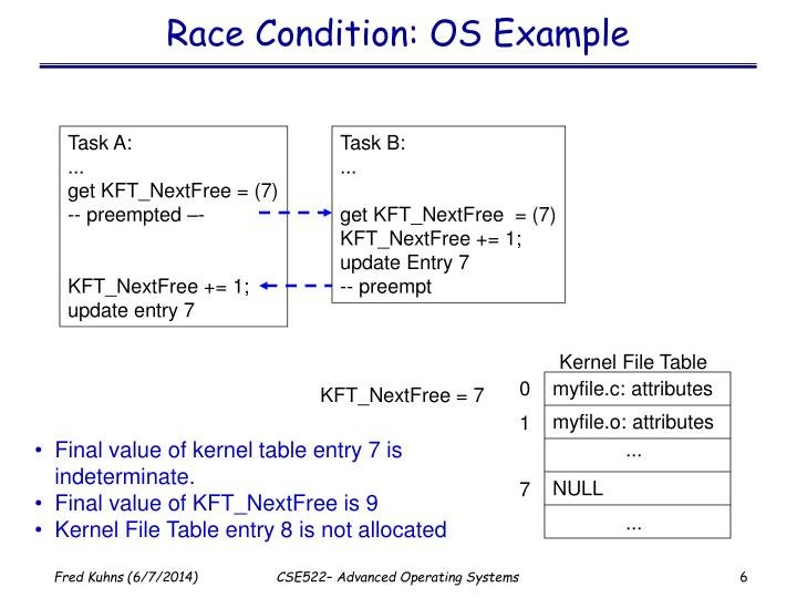 Kernel File Table