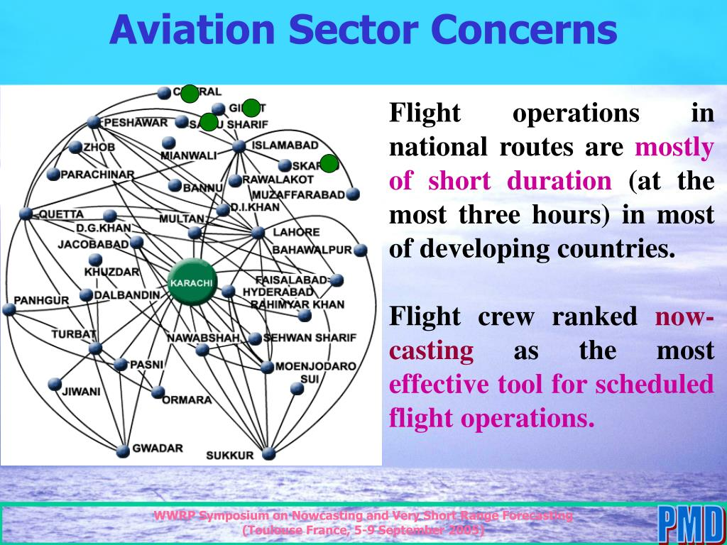 Aviation Sector Concerns