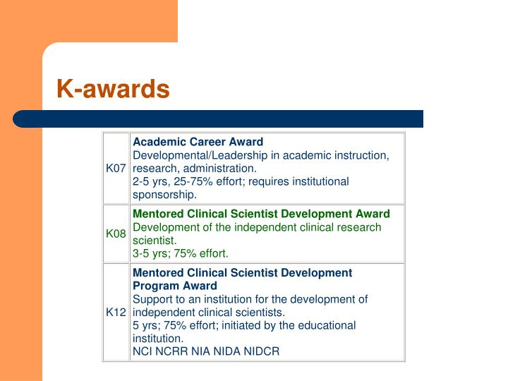 K-awards