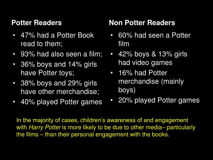 Potter Readers