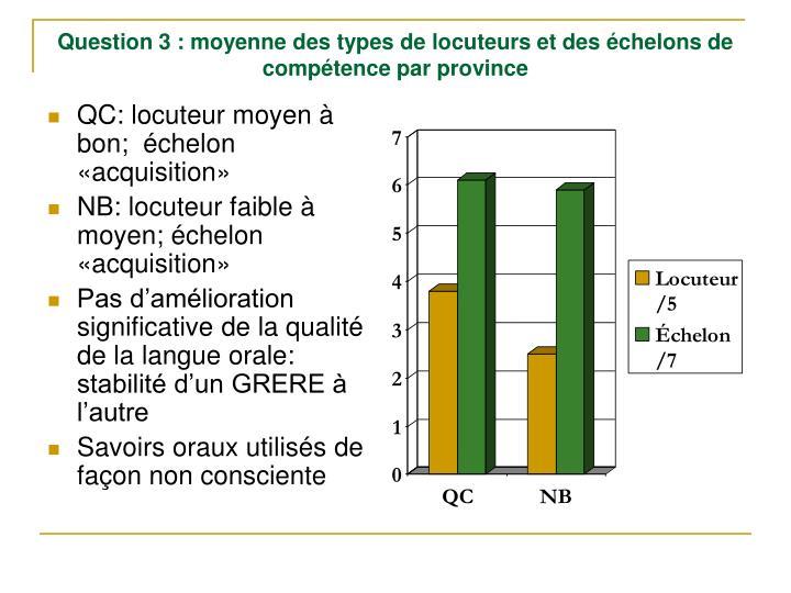 Question 3 : moyenne des types de locuteurs et des échelons de compétence par province