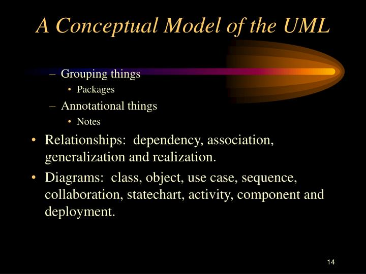 A Conceptual Model of the UML