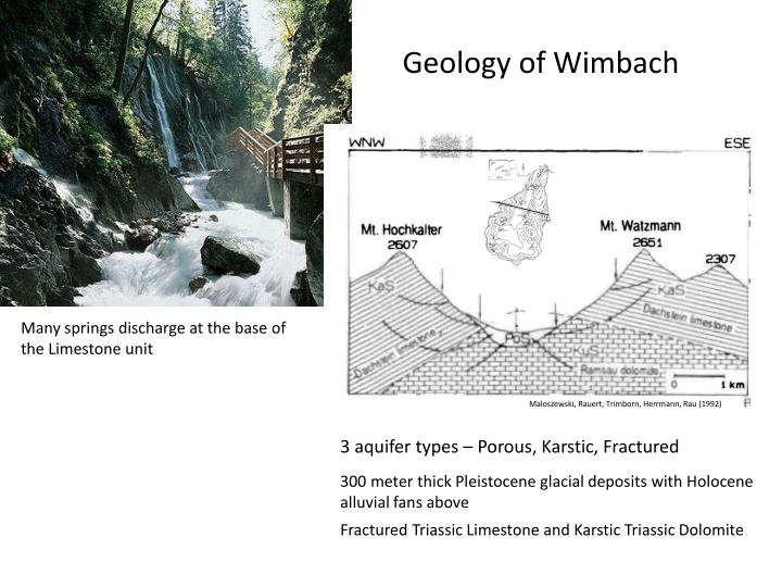 Geology of Wimbach