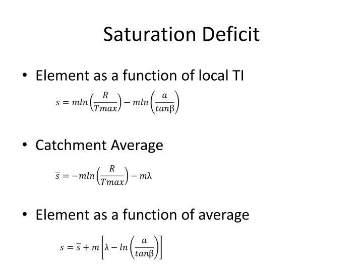 Saturation Deficit