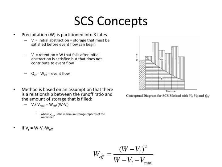 SCS Concepts