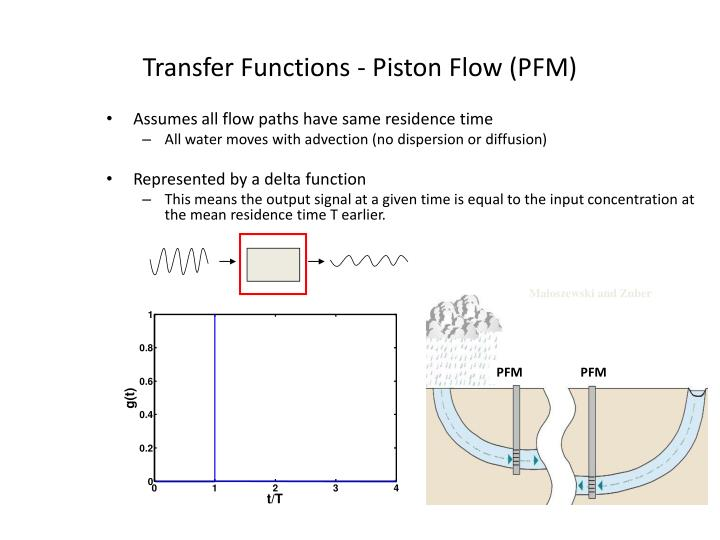 Transfer Functions - Piston Flow (PFM)