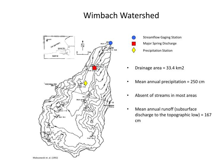 Wimbach Watershed