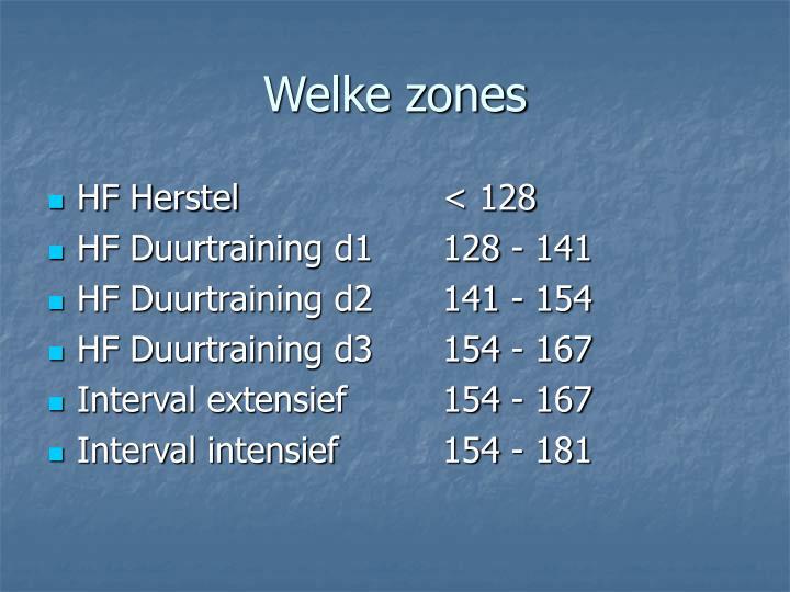 Welke zones