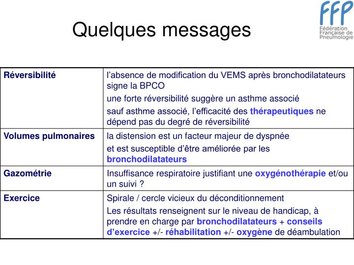 Quelques messages