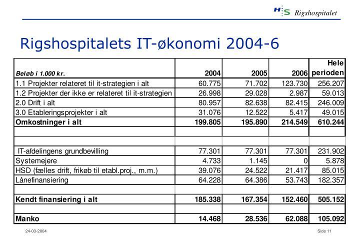 Rigshospitalets IT-økonomi 2004-6