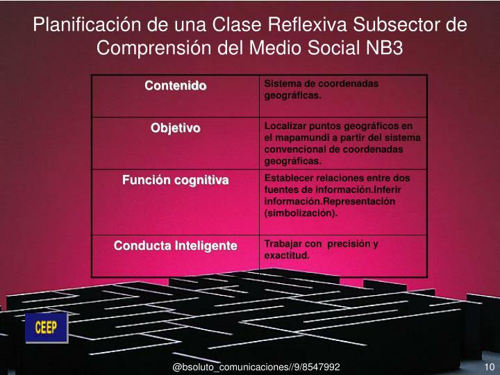 Planificación de una Clase Reflexiva Subsector de Comprensión del Medio Social NB3