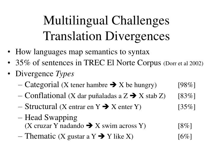 Multilingual Challenges