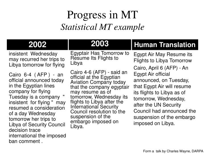 Progress in mt statistical mt example