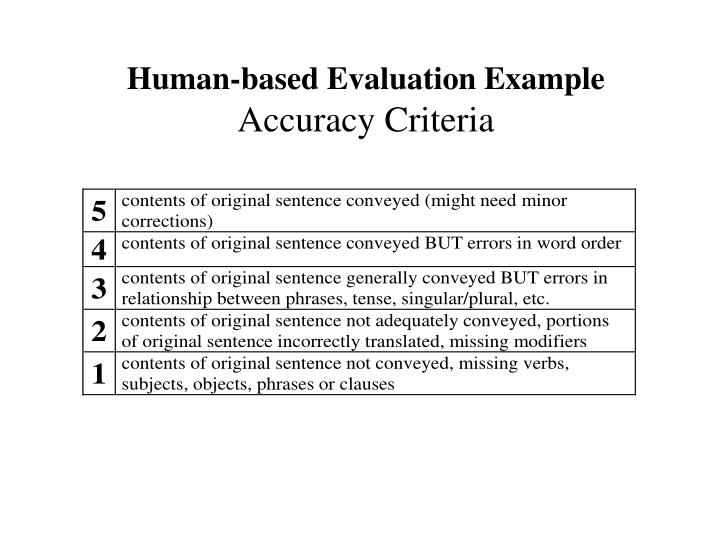 Human-based Evaluation Example