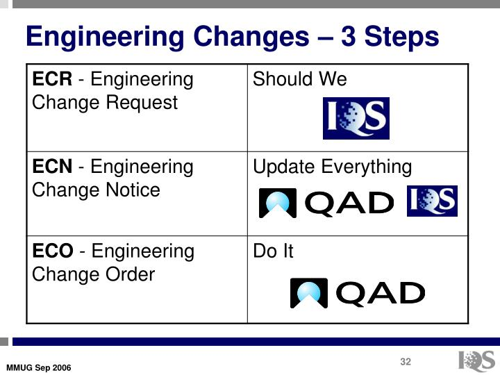 Engineering Changes – 3 Steps