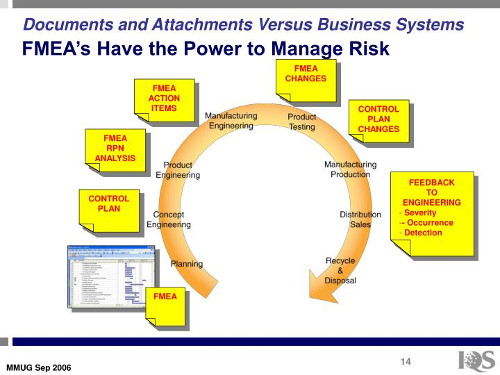Documents and Attachments Versus Business Systems