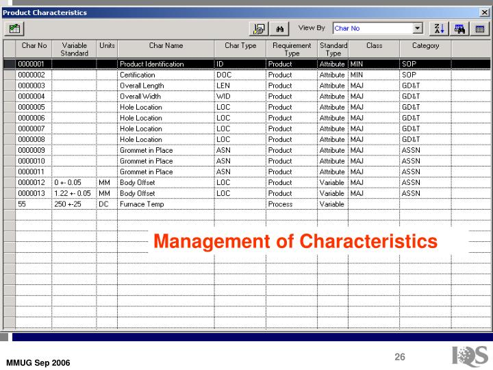 Management of Characteristics