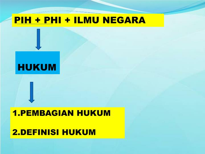 PIH + PHI + ILMU NEGARA