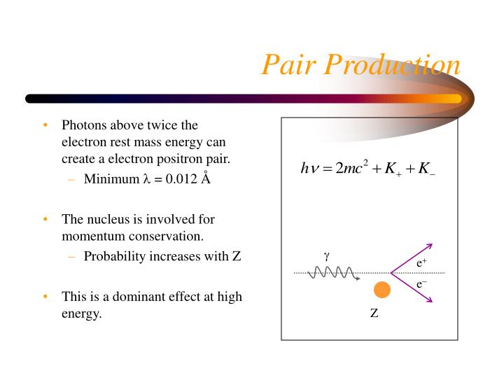 Photons above twice the electron rest mass energy can create a electron positron pair.