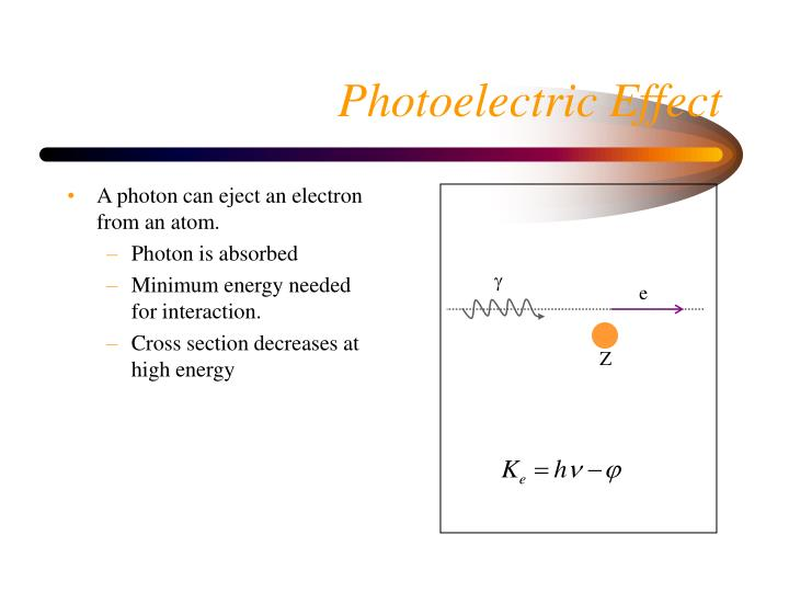 A photon can eject an electron from an atom.
