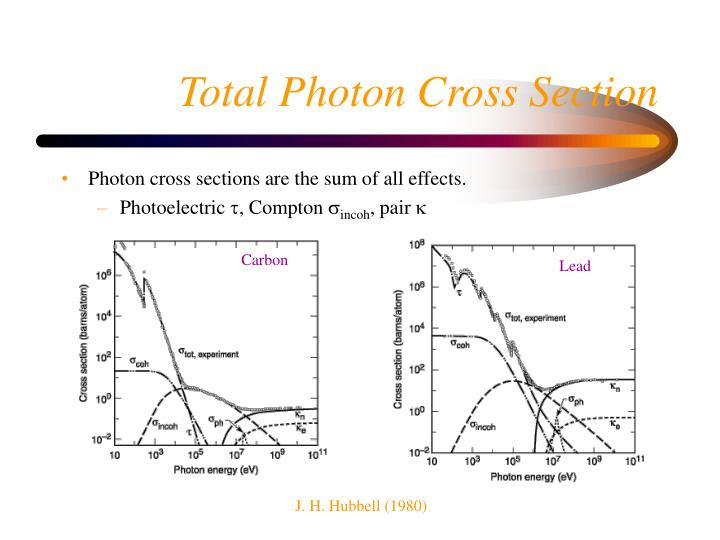 Photon cross sections are the sum of all effects.