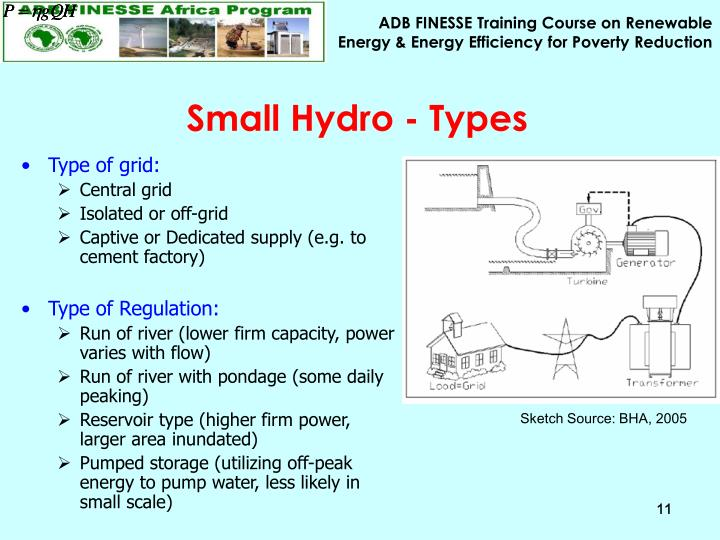 Small Hydro - Types